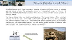 Rugged Video Application Recipes Volume 2